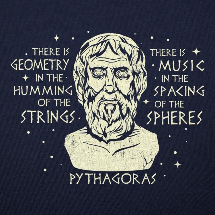 Pythagoras Music