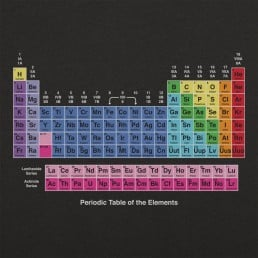 Periodic Table Graphic