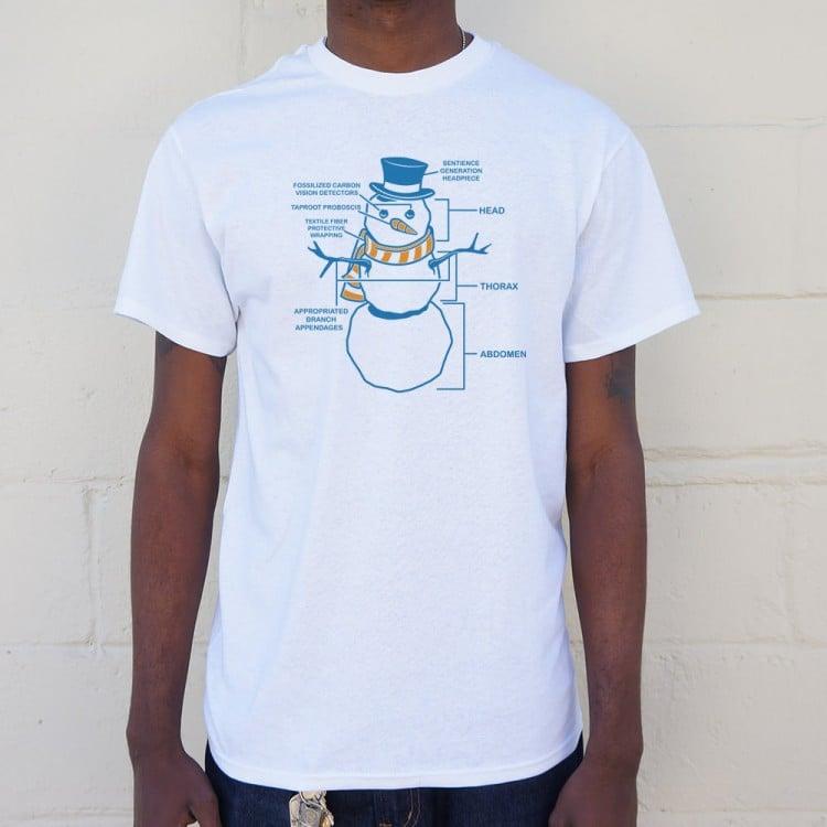 Snowman Anatomy