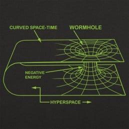 Your Basic Wormhole