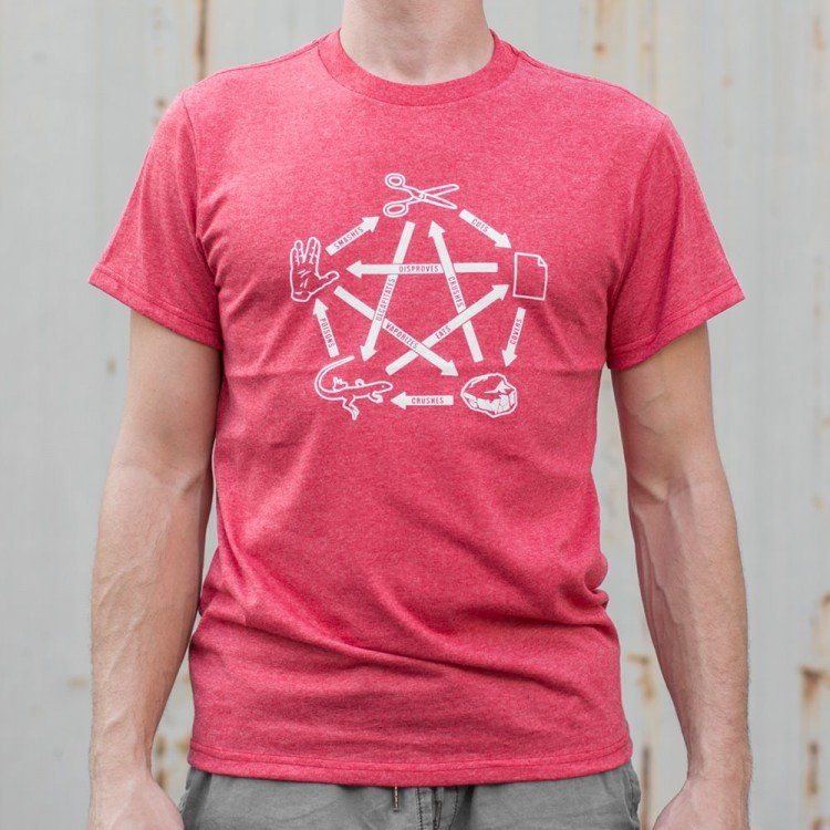 a3bb48cc9 Rock Paper Scissors Lizard Spock T-Shirt | 6 Dollar Shirts