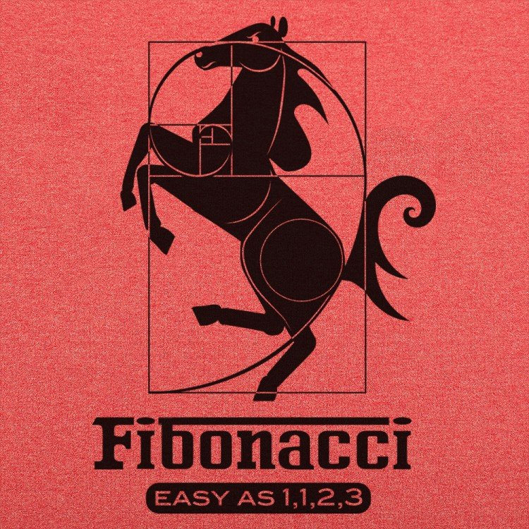 Fibonacci Easy As 1123