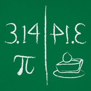 Pi Mirrors Pie