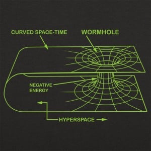 Your Basic Wormhole
